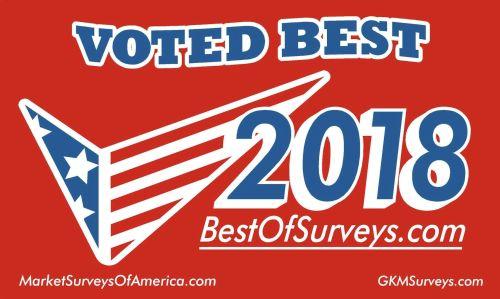 Voted Best 2018 logo